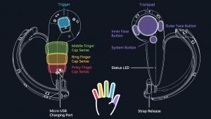 new vive controller details leak in setup guide htc valve vr blog virtual reality